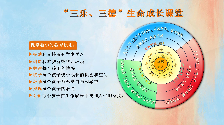 生命成长课堂(2020修改)右侧.jpg